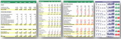 Financial Ratio Analysis Template Excel by Excel Financial Ratio Templates