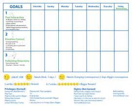 smiley behavior chart template smiley behavior chart tags 187 smiley behavior