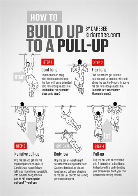25 best ideas about pull up workout on pull