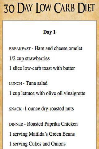 Spiritual Detox Diet Plan by 30 Day Low Carb Diet Meal Plan Sugar Detox Plan