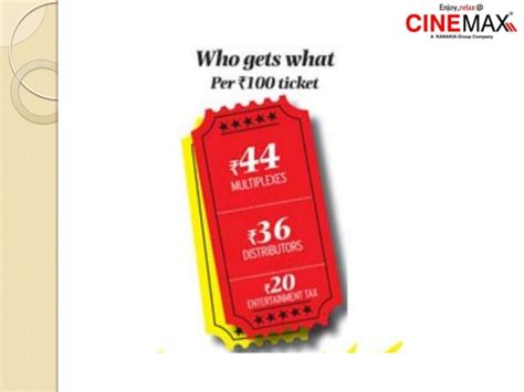 bookmyshow elements mall services marketing cinemax case study