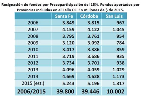 incentivo docente en chubut septiembre 2016 asignaciones familiares septiembre 2016 en chubut