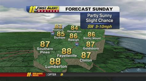 weather forecasts in raleigh durham fayetteville from wral abc11 first alert weather forecast for the triangle