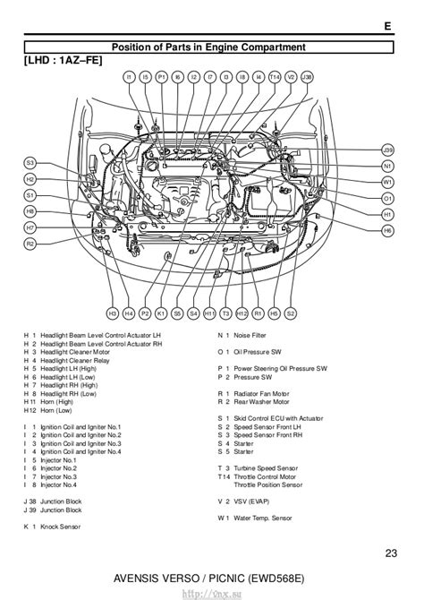 toyota picnic fuse box wiring diagram with description