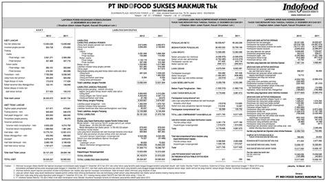 biografi jendral sudirman dalam bentuk bahasa inggris blogirl laporan keuangan tahunan 2011 2012 pt indofood