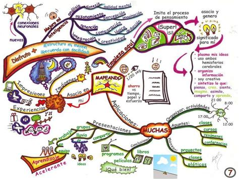 imagenes de mapas mentales 10 ejemplos de mapas mentales creativos mind games and