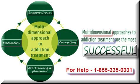 Rehab Cocaine Detox by Posts Casinosix