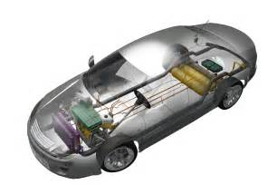 Electric Vehicles Engine Design Fuel Cell Electric Vehicles Market Growth Opportunities By