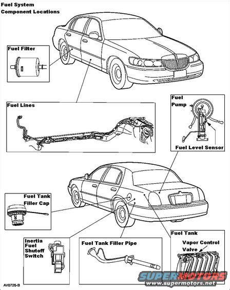 Fuel System Components 1994 Ford Crown Diagrams Pictures And