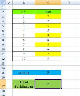 menghitung jumlah sel  kriteria warna belajar