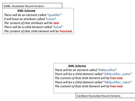 xml pattern value sadi a design pattern for native linked data semantic
