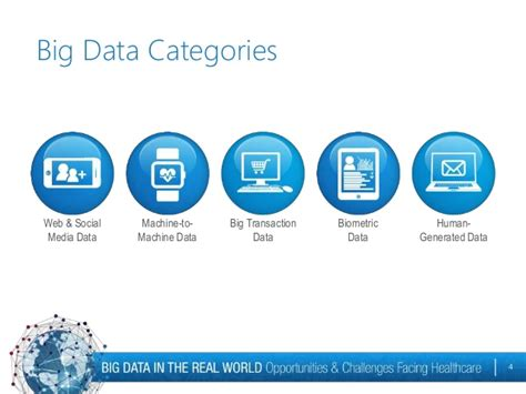 healthcare challenges big data in the real world opportunities and challenges