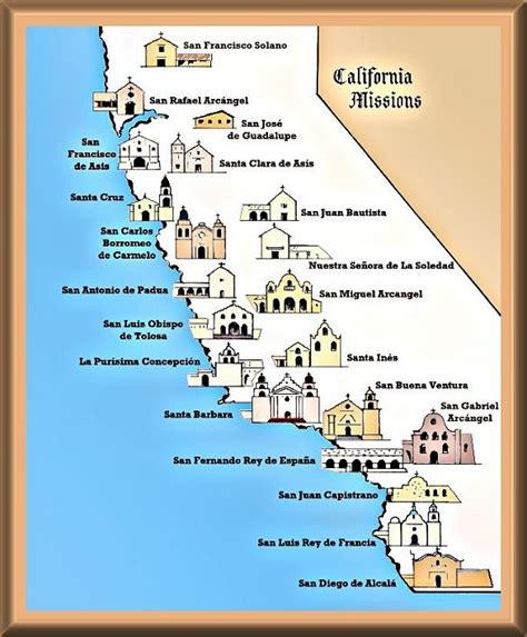 california missions map 301 moved permanently