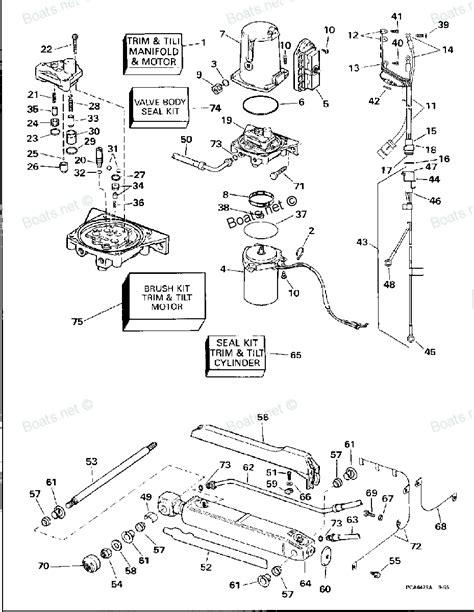 actuator cmc tilt and trim wiring diagrams wiring