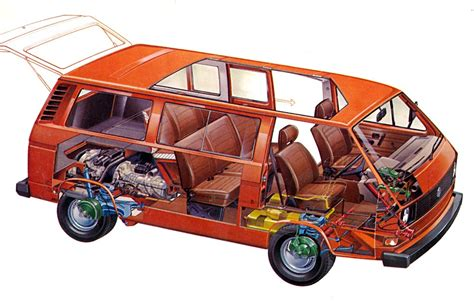 vw t4 westfalia wiring diagram k