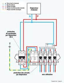 ordinary branchement electrique hotte de cuisine 14 outils pour travailler metaux 12971 p61jpg - Branchement Electrique Hotte De Cuisine