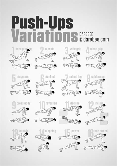push up variations pictures photos and images for