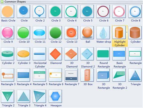 system architecture diagram symbols easy architecture diagram software