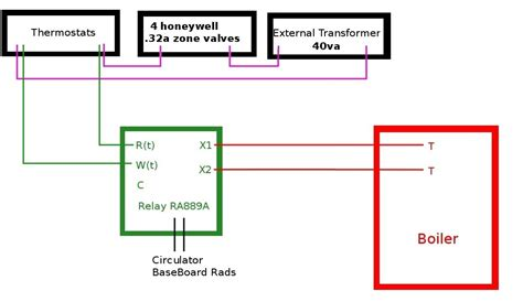 trailer wiring color code australia ewiring