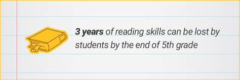 10 Activities To Prevent Summer Reading Loss Oxford Learning