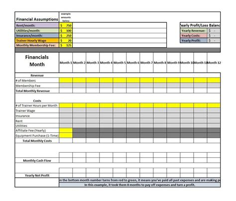 monthly p l template format of statement of profit and loss benefits clerk