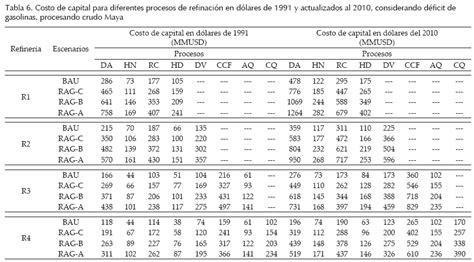 sat inpc 2015 y 2016 inpc 2015 y recargos tasas inpc 2015 sat tabla inpc y recargos 2016 inpc y recargos 2016 del