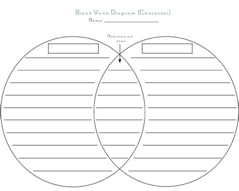 blank venn diagram template search results for blank venn diagrams calendar 2015
