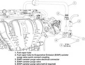 Ford F150 Evap Canister Location Location Of Evap Canister In Ford Ranger Autos Post
