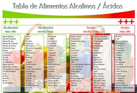 tabla alimentos alcalinizantes tabla de alimentos alcalinos y acidos blog del runner