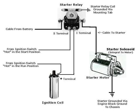 sel starter solenoid wiring diagram wiring diagram with