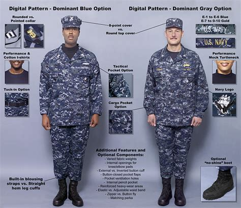File Us Navy 041018 N 0000x 001 The Navy Introduced A Set Of   file us navy 041018 n 0000x 001 the navy introduced a set