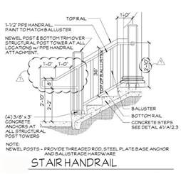 Residential Stair Code Ibc by Stairway Handrail Extensions 2007 Cbc Building Code