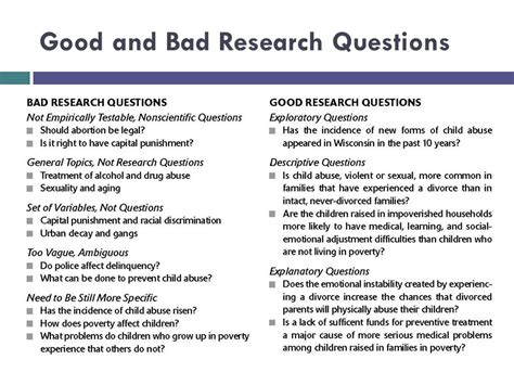 Or Or Swear Questions Research Theory Research Question Hypothesis Ppt