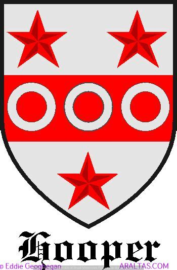 Hooper [Cornwall] coat of arms, Hooper [Cornwall] family