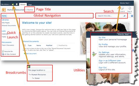 sharepoint 2010 page layout templates sharepoint 2010 usability report card sharepoint community