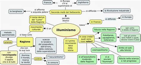 illuminismo in storia lezione di storia l illuminismo la scuola intelligente