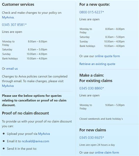 Insurance Archives   Page 4 of 6   UK Customer Service