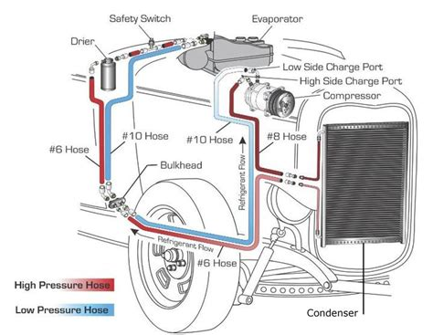 car ac diagram automotive a c air conditioning system diagram car stuff