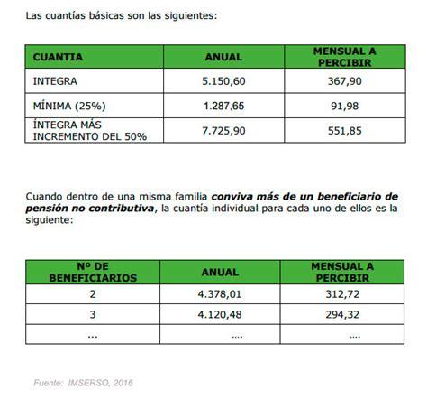 septiembre 2016 aumentos de pension no contributiva las pensiones no contributivas cita previa inem