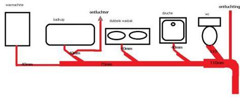 Afmeting Toilet Afvoer by Waar Moet De Ontluchting Van De Afvoer Komen En Welke