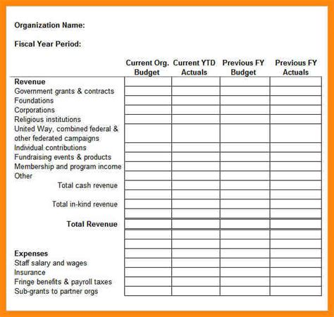 Non Profit Annual Report Template Word Excel Expenses Report Template Business