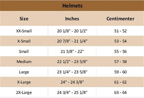 Most Comfortable Bike Helmet Original Bike Spirits Guide To Buying A Motorcycle Helmet
