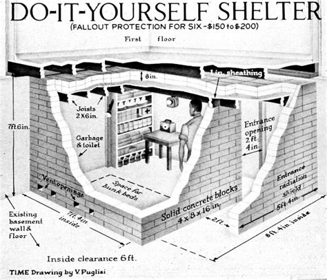 bunker building plans find house home building plans cold war americans not as fainthearted as you might think