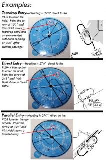 visi hold holding pattern entry template hpet