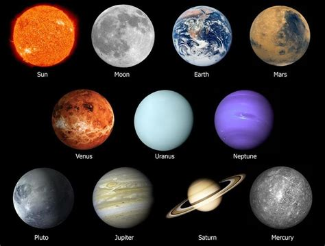 show me the color what planet in the solar system should you live on