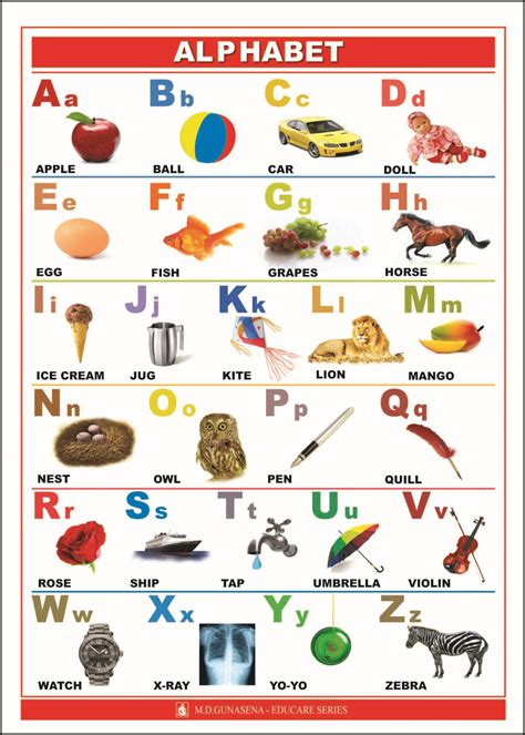 printable english alphabet chart english alphabet chart pictures to pin on pinterest