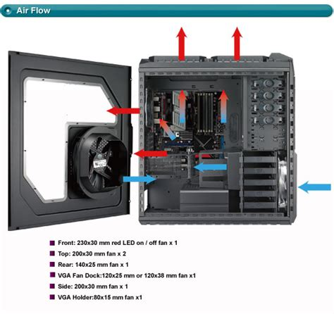 top pc fans the basics of fan placement how many fans and where