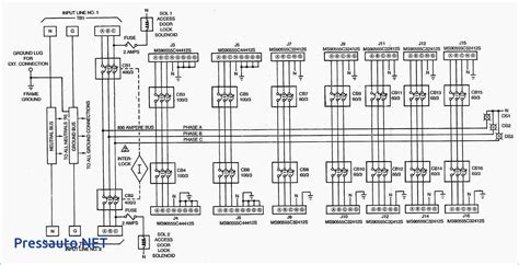 electrical wiring diagrams for cars electrical power distribution diagram wiring diagram odicis figure fo 1 power distribution panel schematic diagram