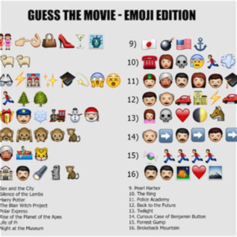 guess the emoji film and girl meme center mfkpage profile