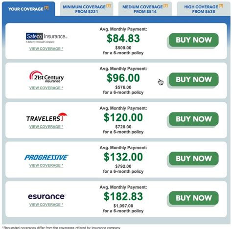 Car Insurance Comparison Quote by Image Gallery Insurance Quote Comparison